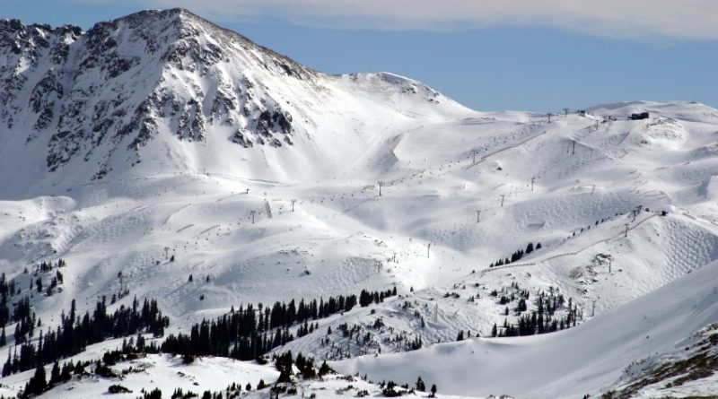 Winter Activities for Non Skiers Colorado