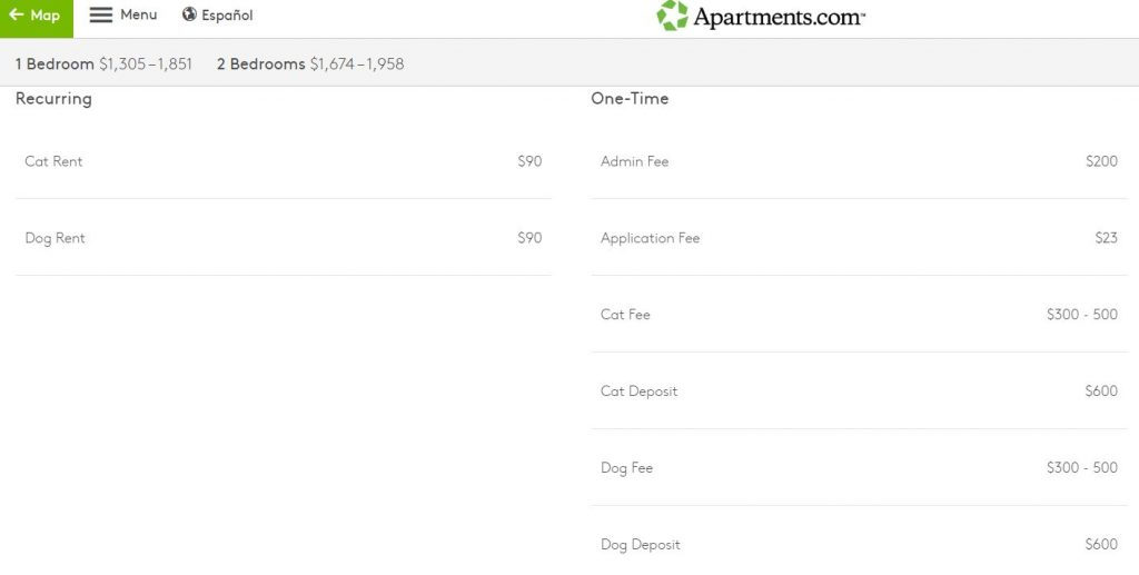 Pet Fees and Deposits when renting